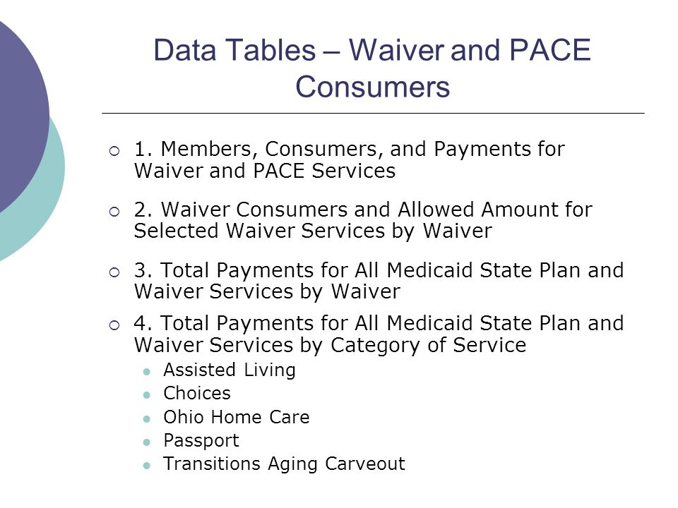 Data Tables – Waiver and PACE Consumers  1.