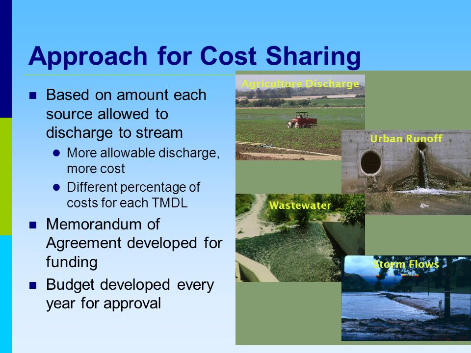 Approach for Cost Sharing Based on amount each source allowed to discharge to stream More allowable discharge, more cost Different percentage of costs for each TMDL Memorandum of Agreement developed for funding Budget developed every year for approval Agriculture Discharge Urban Runoff Wastewater Storm Flows