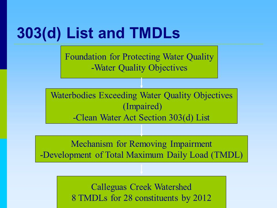 303(d) List and TMDLs Foundation for Protecting Water Quality -Water Quality Objectives Waterbodies Exceeding Water Quality Objectives (Impaired) -Clean Water Act Section 303(d) List Mechanism for Removing Impairment -Development of Total Maximum Daily Load (TMDL) Calleguas Creek Watershed 8 TMDLs for 28 constituents by 2012