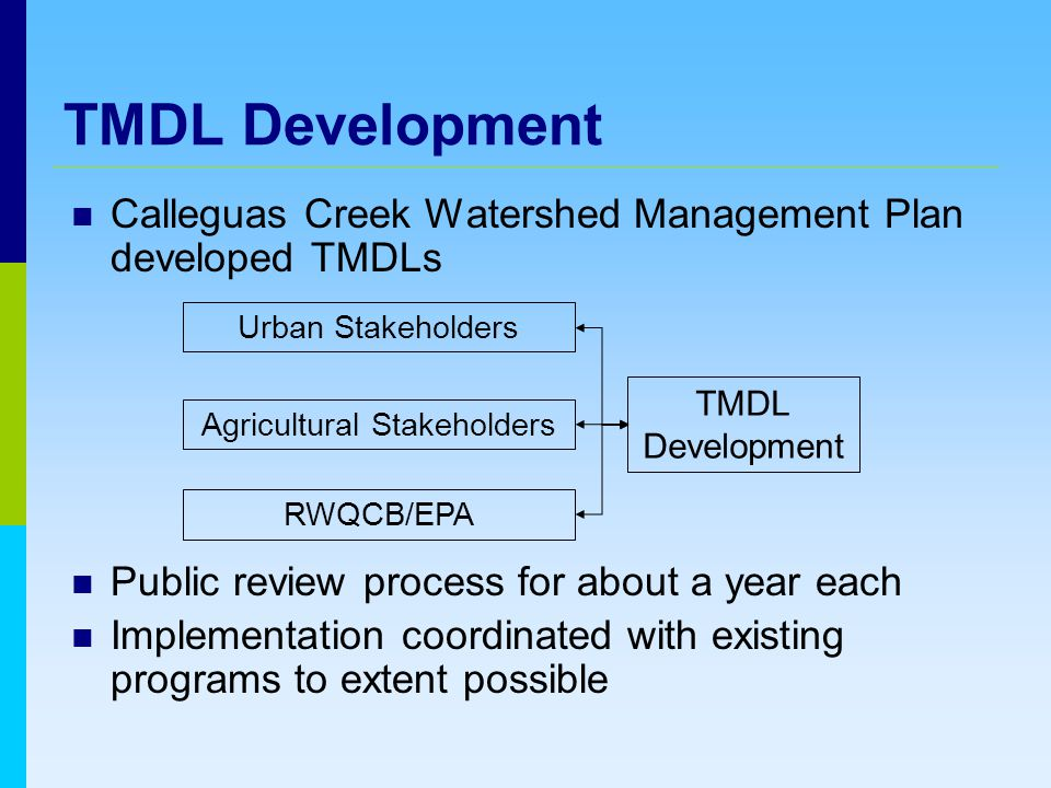 TMDL Development Calleguas Creek Watershed Management Plan developed TMDLs Public review process for about a year each Implementation coordinated with existing programs to extent possible Agricultural Stakeholders RWQCB/EPA TMDL Development Urban Stakeholders