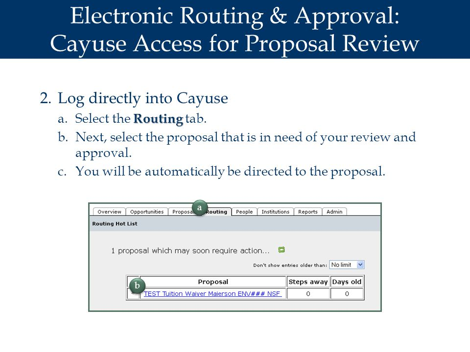 Electronic Routing & Approval: Cayuse Access for Proposal Review 2.Log directly into Cayuse Routing a.Select the Routing tab.