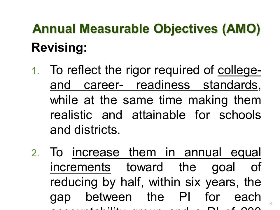 Annual Measurable Objectives (AMO) Revising: 1.