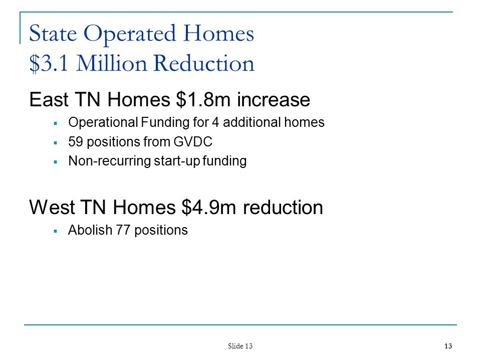 Slide 13 13 State Operated Homes $3.1 Million Reduction East TN Homes $1.8m increase  Operational Funding for 4 additional homes  59 positions from GVDC  Non-recurring start-up funding West TN Homes $4.9m reduction  Abolish 77 positions 13