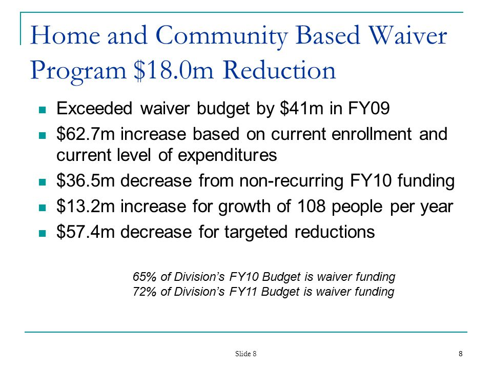 Slide 8 8 Home and Community Based Waiver Program $18.0m Reduction Exceeded waiver budget by $41m in FY09 $62.7m increase based on current enrollment and current level of expenditures $36.5m decrease from non-recurring FY10 funding $13.2m increase for growth of 108 people per year $57.4m decrease for targeted reductions 8 65% of Division's FY10 Budget is waiver funding 72% of Division's FY11 Budget is waiver funding