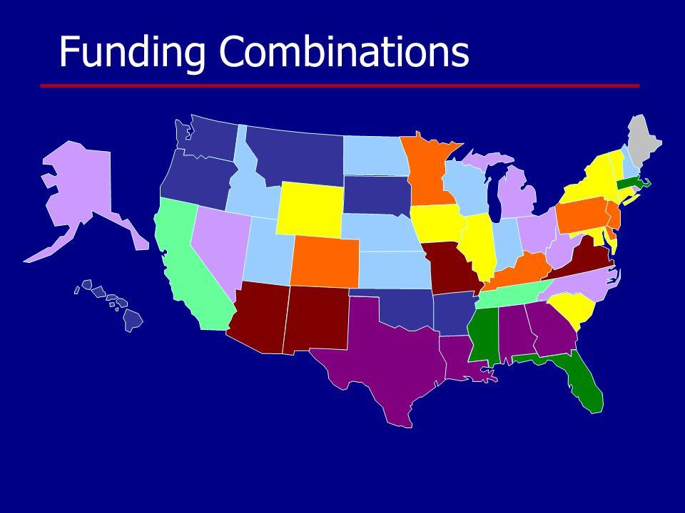 Funding Combinations