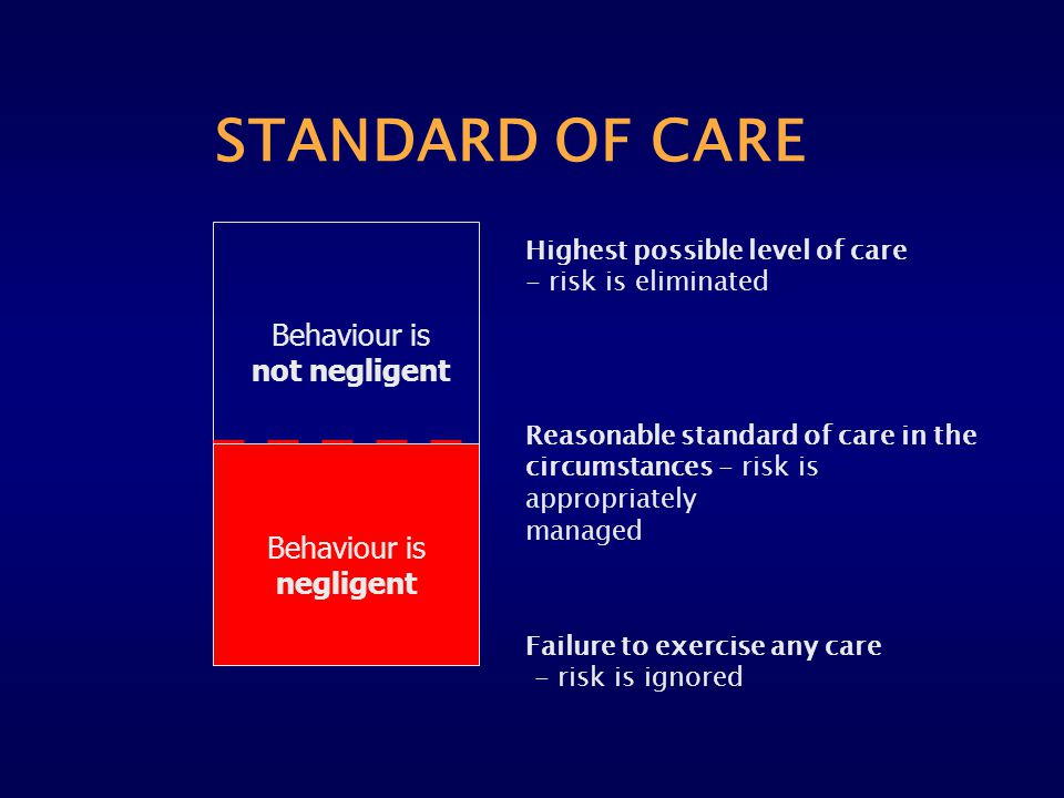 STANDARD OF CARE Highest possible level of care - risk is eliminated Reasonable standard of care in the circumstances - risk is appropriately managed Failure to exercise any care - risk is ignored Behaviour is not negligent Behaviour is negligent