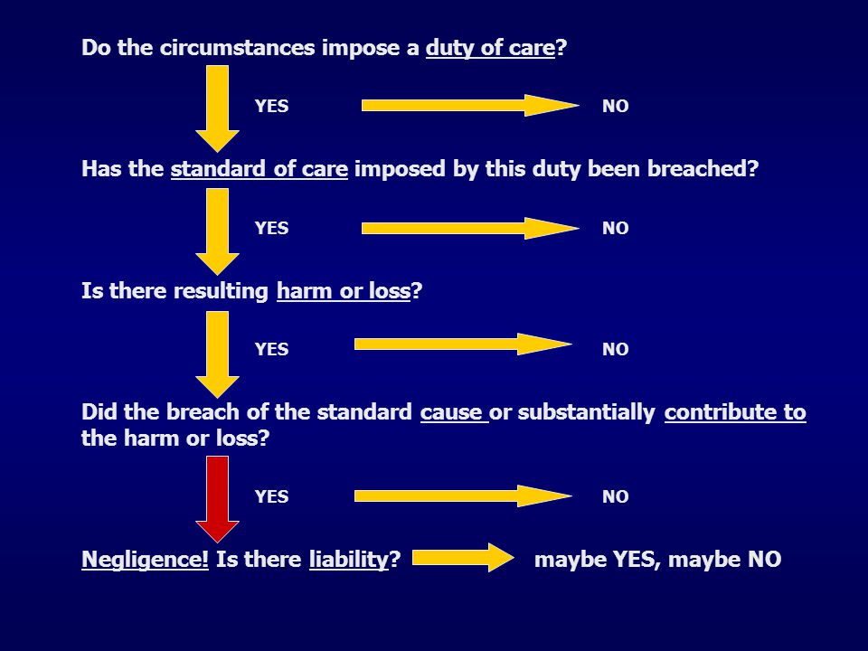 Do the circumstances impose a duty of care.