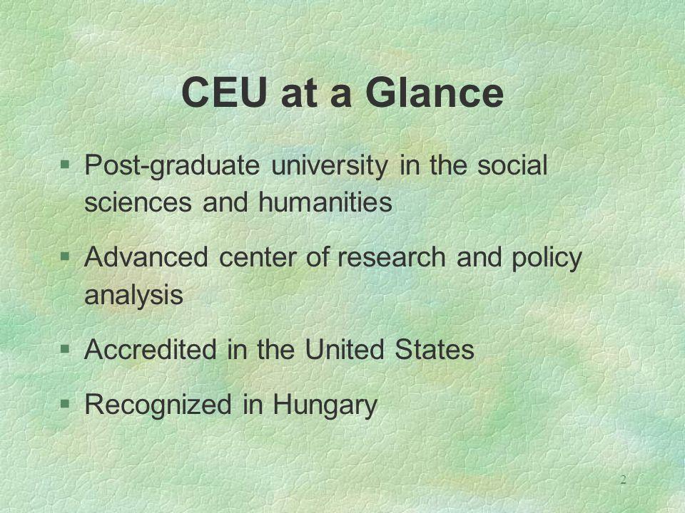 13 What Can CEU Financial Aid Cover.