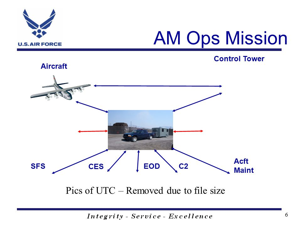 6 AM Ops Mission SFS Aircraft Control Tower CES EOD Acft Maint C2 Pics of UTC – Removed due to file size