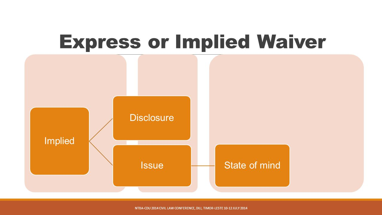 Express or Implied Waiver NTBA-CDU 2014 CIVIL LAW CONFERENCE, DILI, TIMOR-LESTE 10-12 JULY 2014 Implied Disclosure Issue State of mind