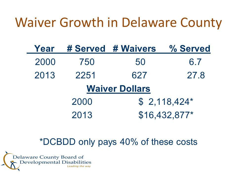 Waiver Growth in Delaware County Year # Served # Waivers % Served 2000 750 50 6.7 2013 2251 627 27.8 Waiver Dollars 2000$ 2,118,424* 2013$16,432,877*
