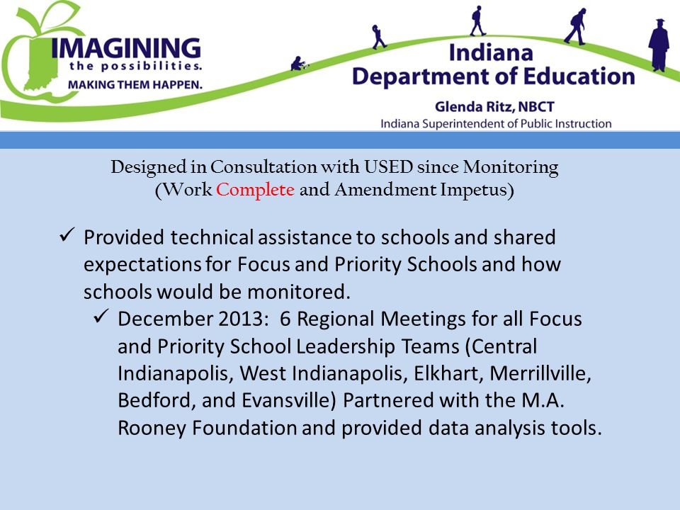 Designed in Consultation with USED since Monitoring (Work Complete and Amendment Impetus) Provided technical assistance to schools and shared expectations for Focus and Priority Schools and how schools would be monitored.