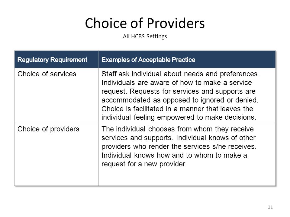 Choice of Providers All HCBS Settings 21
