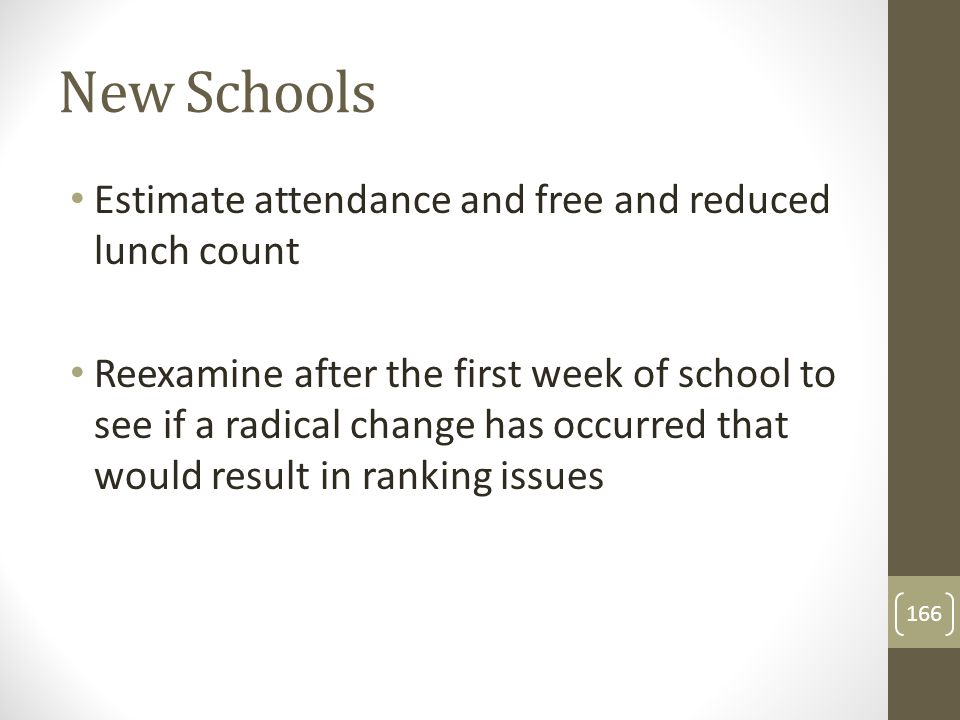 New Schools Estimate attendance and free and reduced lunch count Reexamine after the first week of school to see if a radical change has occurred that would result in ranking issues 166