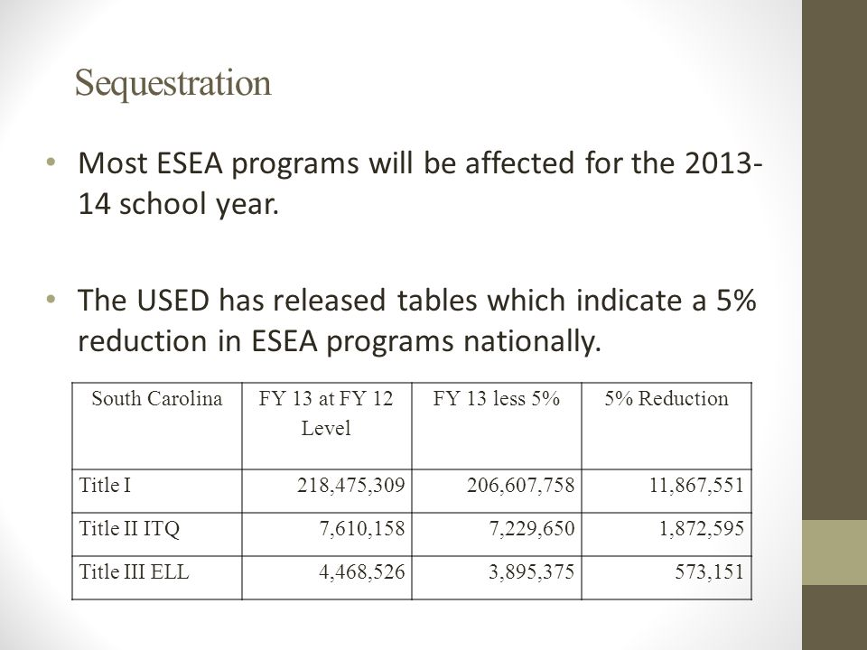 Sequestration Most ESEA programs will be affected for the 2013- 14 school year.
