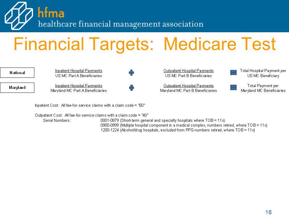 Financial Targets: Medicare Test 16