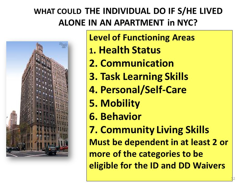 WHAT COULD THE INDIVIDUAL DO IF S/HE LIVED ALONE IN AN APARTMENT in NYC.