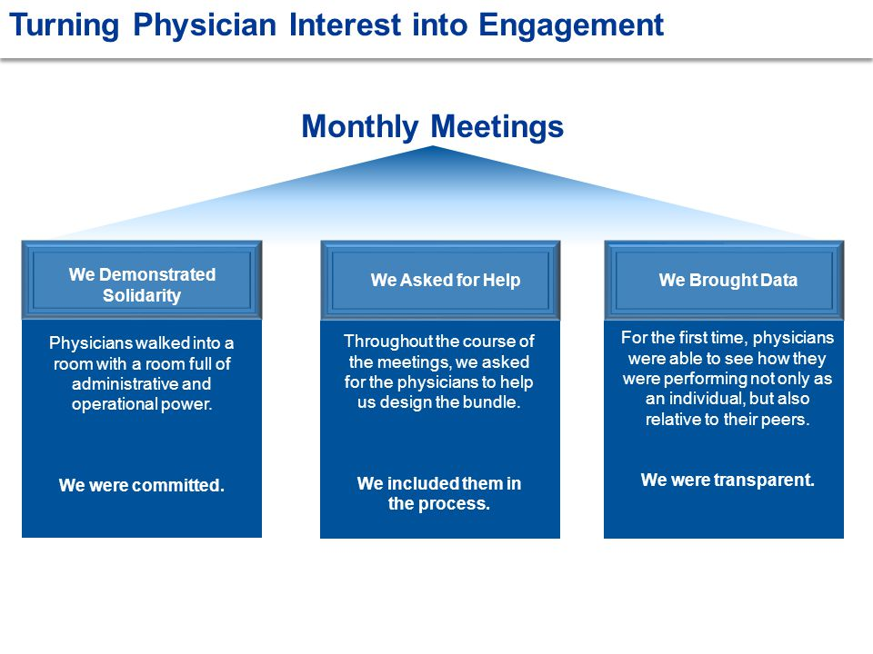 Turning Physician Interest into Engagement Monthly Meetings For the first time, physicians were able to see how they were performing not only as an individual, but also relative to their peers.