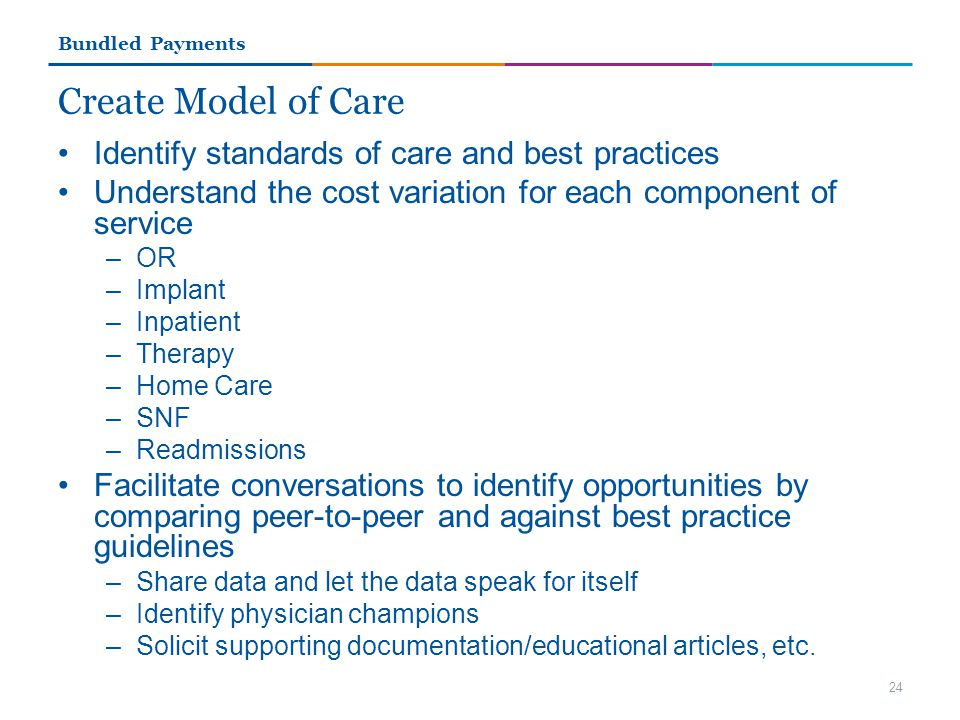 Create Model of Care Identify standards of care and best practices Understand the cost variation for each component of service –OR –Implant –Inpatient –Therapy –Home Care –SNF –Readmissions Facilitate conversations to identify opportunities by comparing peer-to-peer and against best practice guidelines –Share data and let the data speak for itself –Identify physician champions –Solicit supporting documentation/educational articles, etc.