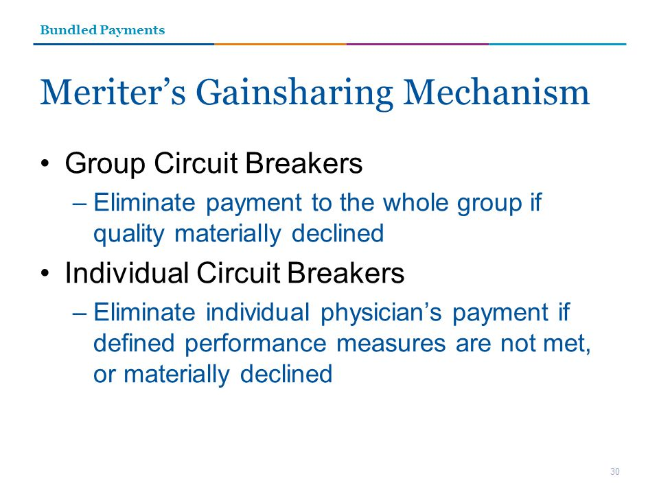 Meriter's Gainsharing Mechanism Group Circuit Breakers –Eliminate payment to the whole group if quality materially declined Individual Circuit Breakers –Eliminate individual physician's payment if defined performance measures are not met, or materially declined 30 Bundled Payments