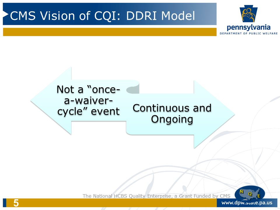 CMS Vision of CQI: DDRI Model The National HCBS Quality Enterprise, a Grant Funded by CMS 5