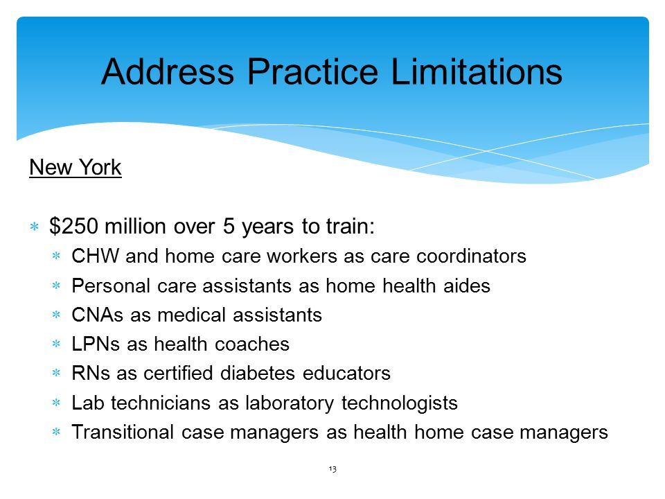 Address Practice Limitations New York  $250 million over 5 years to train:  CHW and home care workers as care coordinators  Personal care assistants as home health aides  CNAs as medical assistants  LPNs as health coaches  RNs as certified diabetes educators  Lab technicians as laboratory technologists  Transitional case managers as health home case managers 13