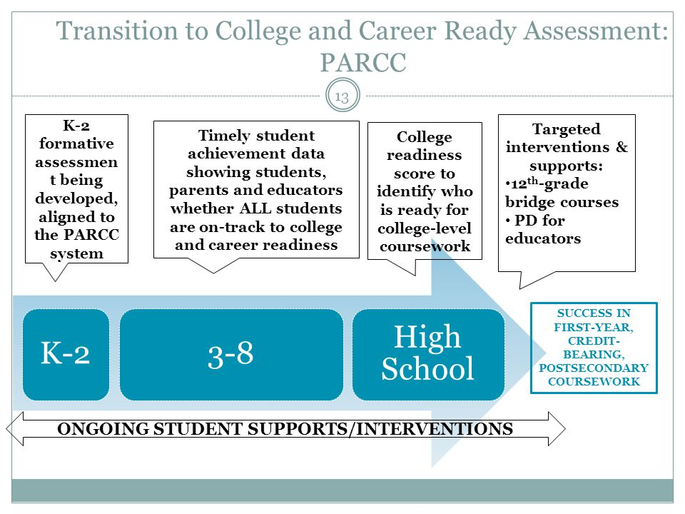 13 Transition to College and Career Ready Assessment: PARCC K-2 3-8 High School K-2 formative assessmen t being developed, aligned to the PARCC system