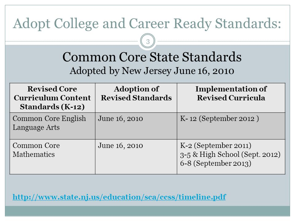 Adopt College and Career Ready Standards: Revised Core Curriculum Content Standards (K-12) Adoption of Revised Standards Implementation of Revised Cur