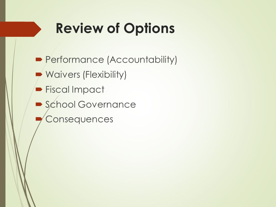 Status Quo  Waivers – No waivers from state requirements.
