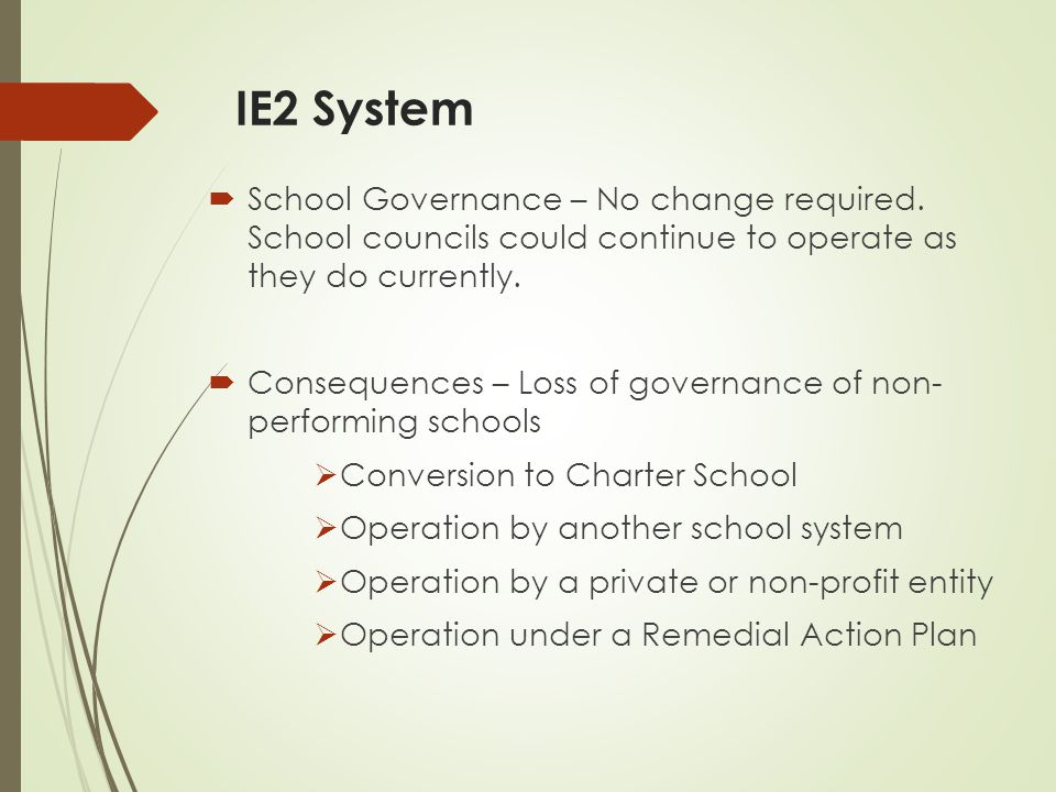 IE2 System  School Governance – No change required.