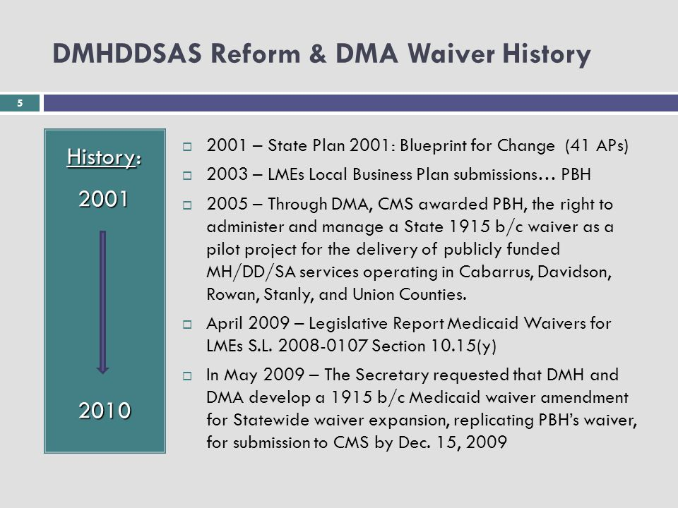 5 DMHDDSAS Reform & DMA Waiver History History: 20012010  2001 – State Plan 2001: Blueprint for Change (41 APs)  2003 – LMEs Local Business Plan submissions… PBH  2005 – Through DMA, CMS awarded PBH, the right to administer and manage a State 1915 b/c waiver as a pilot project for the delivery of publicly funded MH/DD/SA services operating in Cabarrus, Davidson, Rowan, Stanly, and Union Counties.
