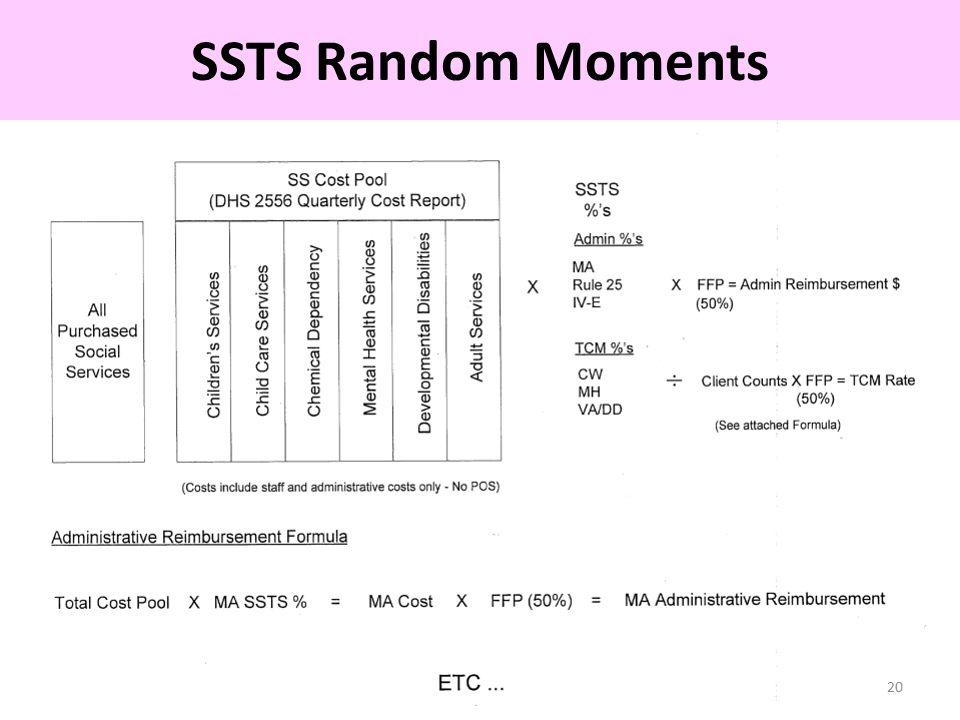 SSTS Random Moments 20