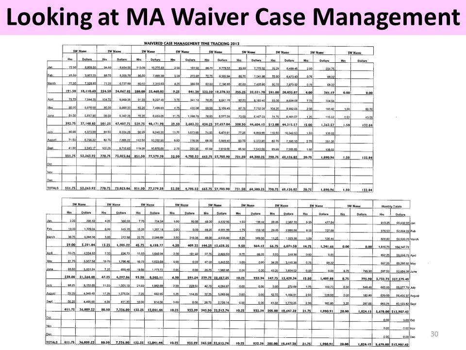 30 Looking at MA Waiver Case Management