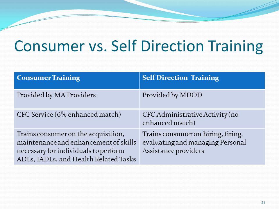 Consumer vs. Self Direction Training Consumer TrainingSelf Direction Training Provided by MA ProvidersProvided by MDOD CFC Service (6% enhanced match)