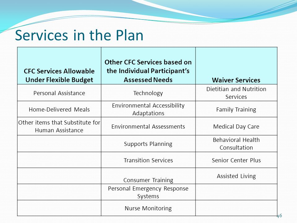 Services in the Plan 46 CFC Services Allowable Under Flexible Budget Other CFC Services based on the Individual Participant's Assessed NeedsWaiver Services Personal AssistanceTechnology Dietitian and Nutrition Services Home-Delivered Meals Environmental Accessibility Adaptations Family Training Other items that Substitute for Human Assistance Environmental AssessmentsMedical Day Care Supports Planning Behavioral Health Consultation Transition ServicesSenior Center Plus Consumer Training Assisted Living Personal Emergency Response Systems Nurse Monitoring