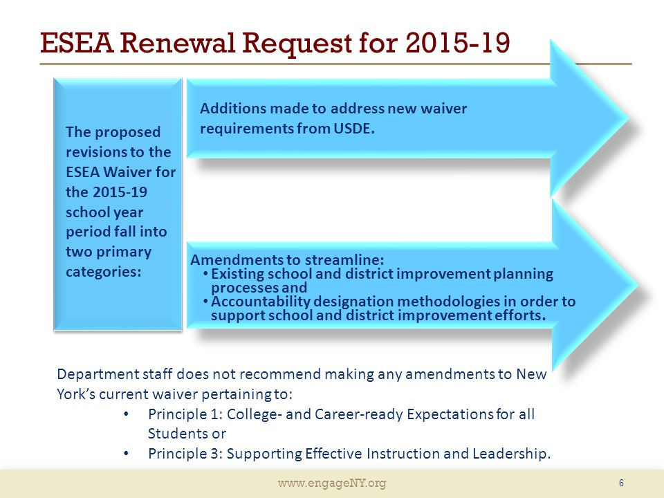 www.engageNY.org ESEA Renewal Request for 2015-19 Department staff does not recommend making any amendments to New York's current waiver pertaining to: Principle 1: College- and Career-ready Expectations for all Students or Principle 3: Supporting Effective Instruction and Leadership.