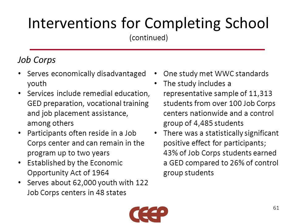 Interventions for Completing School (continued) Job Corps 61 Serves economically disadvantaged youth Services include remedial education, GED preparation, vocational training and job placement assistance, among others Participants often reside in a Job Corps center and can remain in the program up to two years Established by the Economic Opportunity Act of 1964 Serves about 62,000 youth with 122 Job Corps centers in 48 states One study met WWC standards The study includes a representative sample of 11,313 students from over 100 Job Corps centers nationwide and a control group of 4,485 students There was a statistically significant positive effect for participants; 43% of Job Corps students earned a GED compared to 26% of control group students