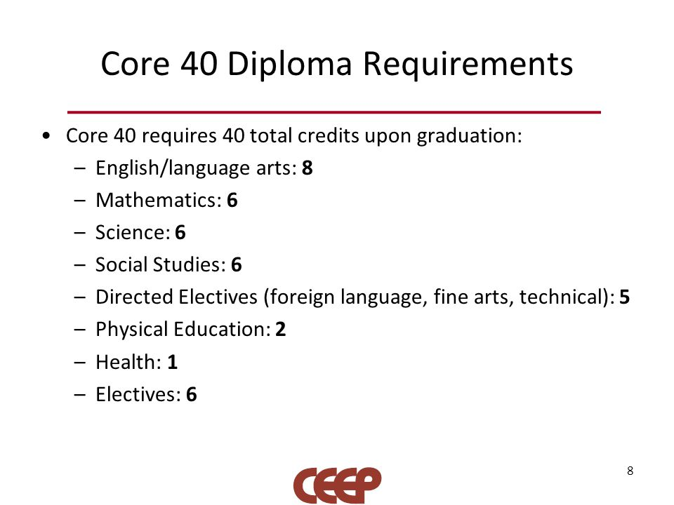 Core 40 Diploma Requirements Core 40 requires 40 total credits upon graduation: –English/language arts: 8 –Mathematics: 6 –Science: 6 –Social Studies: 6 –Directed Electives (foreign language, fine arts, technical): 5 –Physical Education: 2 –Health: 1 –Electives: 6 8