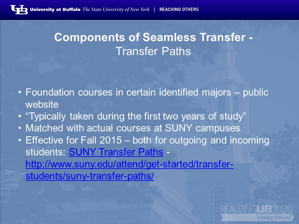 Components of Seamless Transfer - Transfer Paths Foundation courses in certain identified majors – public website Typically taken during the first two years of study Matched with actual courses at SUNY campuses Effective for Fall 2015 – both for outgoing and incoming students: SUNY Transfer Paths - http://www.suny.edu/attend/get-started/transfer- students/suny-transfer-paths/SUNY Transfer Paths http://www.suny.edu/attend/get-started/transfer- students/suny-transfer-paths/