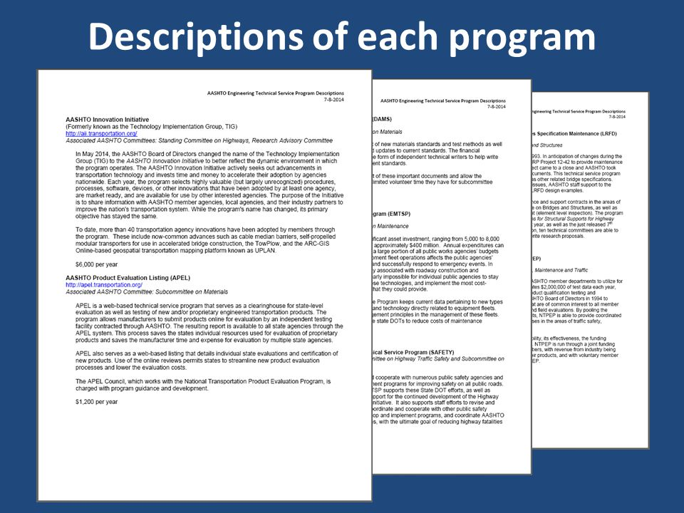 Descriptions of each program