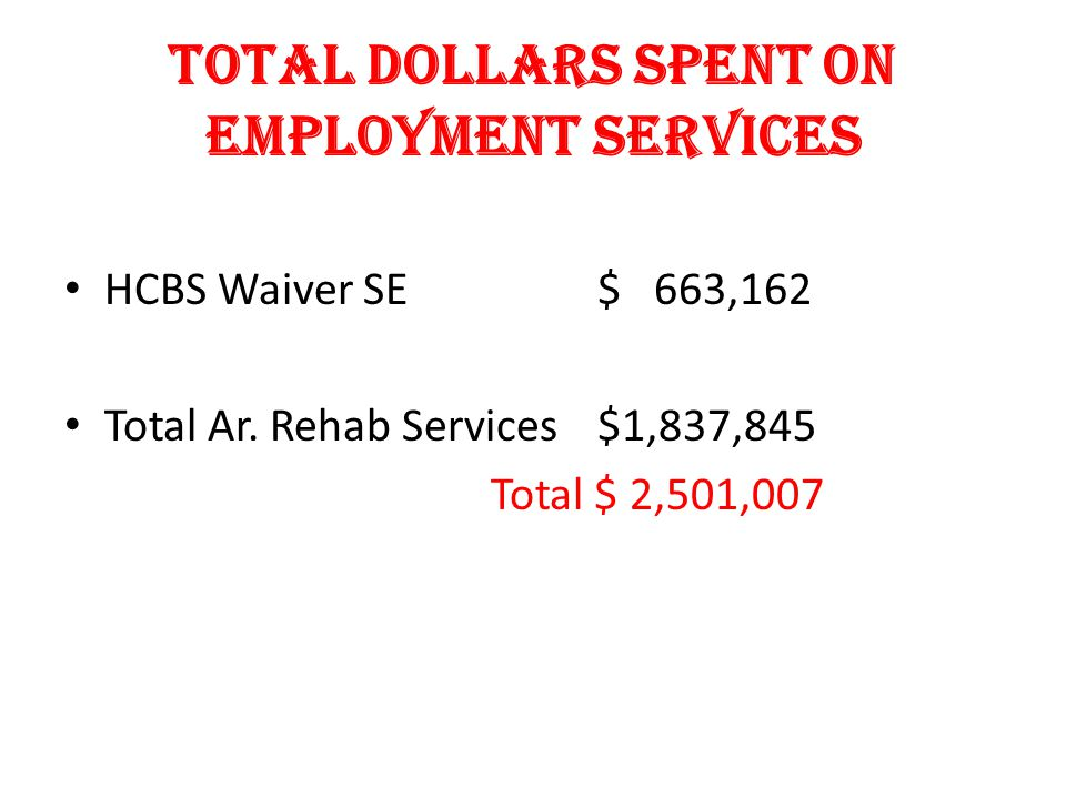 Total Dollars Spent on Employment Services HCBS Waiver SE$ 663,162 Total Ar.