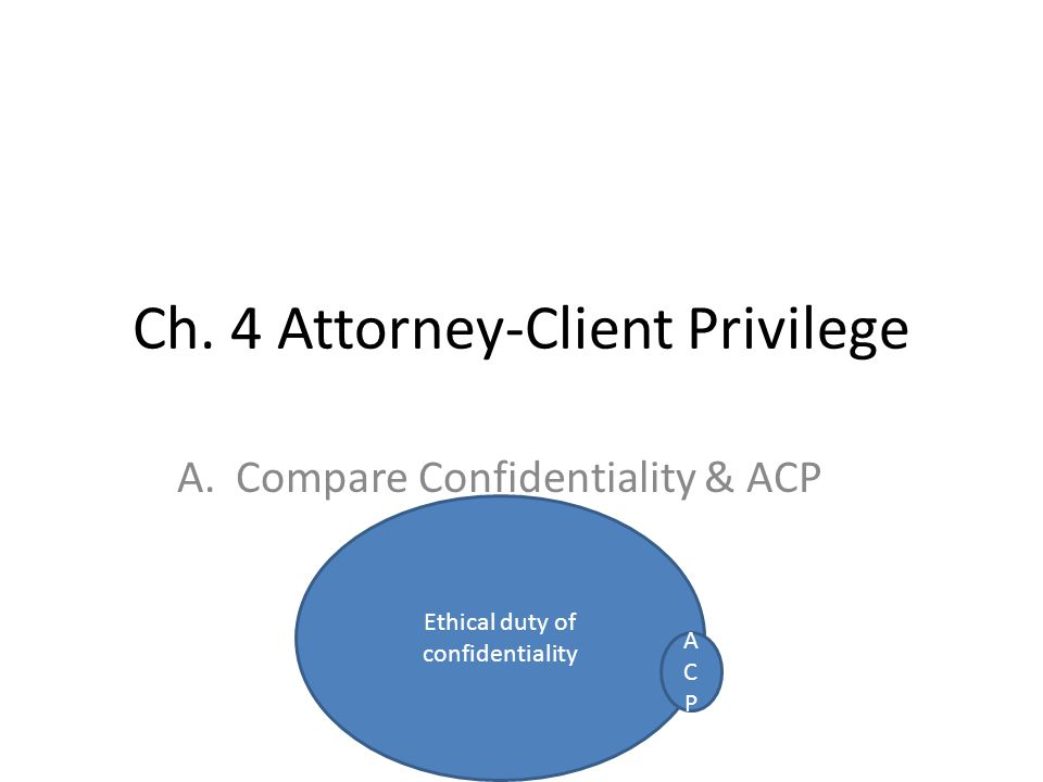 Ch. 4 Attorney-Client Privilege A.Compare Confidentiality & ACP Ethical duty of confidentiality ACPACP