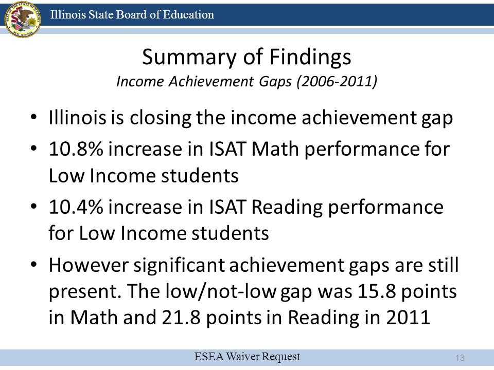 ESEA Waiver Request Illinois State Board of Education Summary of Findings Income Achievement Gaps (2006-2011) Illinois is closing the income achieveme
