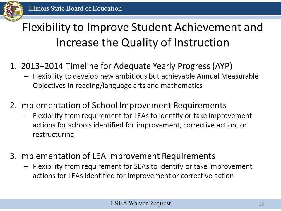 ESEA Waiver Request Illinois State Board of Education 1. 2013–2014 Timeline for Adequate Yearly Progress (AYP) – Flexibility to develop new ambitious