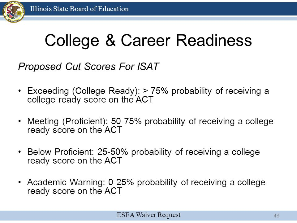 ESEA Waiver Request Illinois State Board of Education College & Career Readiness Proposed Cut Scores For ISAT Exceeding (College Ready): > 75% probabi
