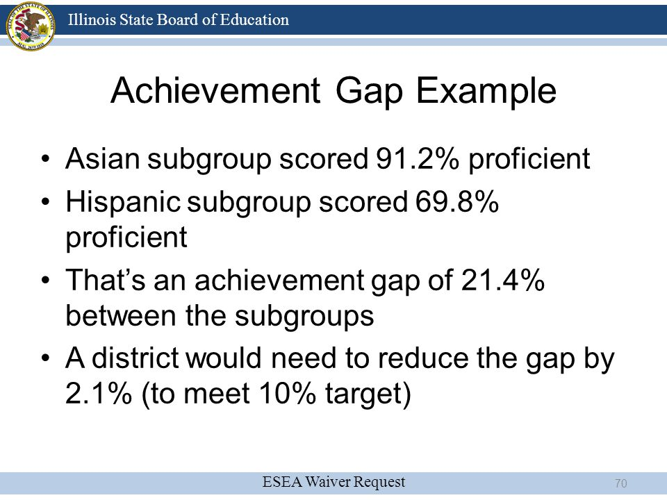 ESEA Waiver Request Illinois State Board of Education Achievement Gap Example Asian subgroup scored 91.2% proficient Hispanic subgroup scored 69.8% pr