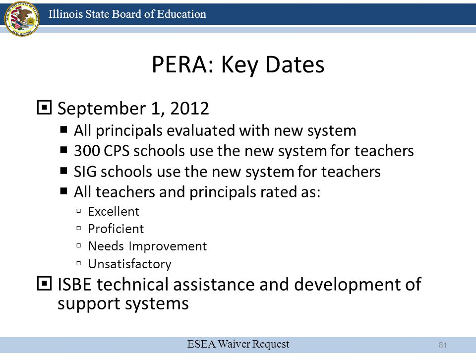 ESEA Waiver Request Illinois State Board of Education PERA: Key Dates  September 1, 2012  All principals evaluated with new system  300 CPS schools