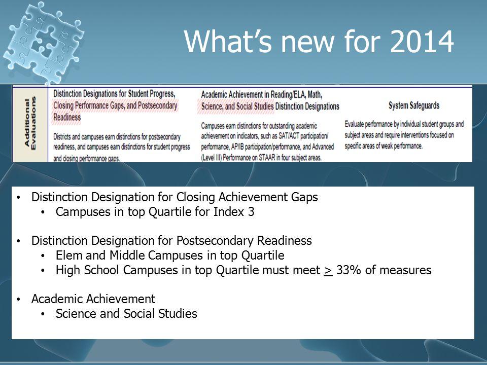 What's new for 2014 Distinction Designation for Closing Achievement Gaps Campuses in top Quartile for Index 3 Distinction Designation for Postsecondar