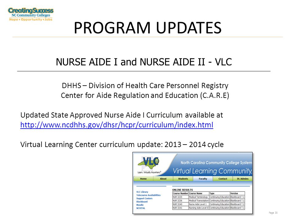 Page 30 NURSE AIDE I and NURSE AIDE II - VLC DHHS – Division of Health Care Personnel Registry Center for Aide Regulation and Education (C.A.R.E) Updated State Approved Nurse Aide I Curriculum available at http://www.ncdhhs.gov/dhsr/hcpr/curriculum/index.html http://www.ncdhhs.gov/dhsr/hcpr/curriculum/index.html Virtual Learning Center curriculum update: 2013 – 2014 cycle PROGRAM UPDATES