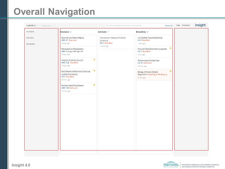 Department Name Overall Navigation Insight 4.0